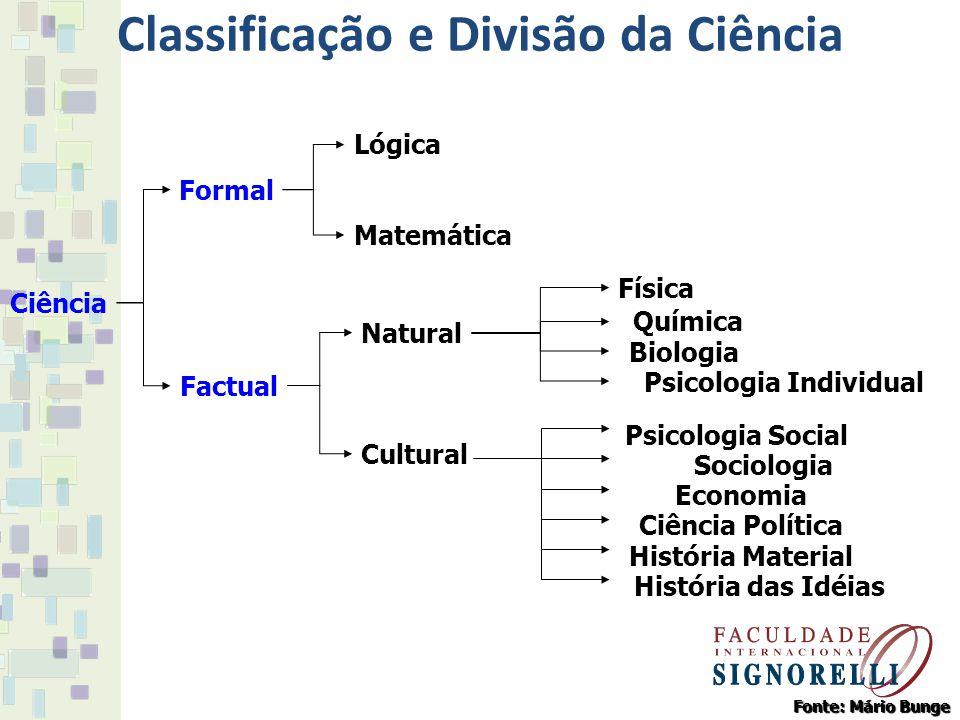 Classificação e Divisão da Ciência Psicologia Individual