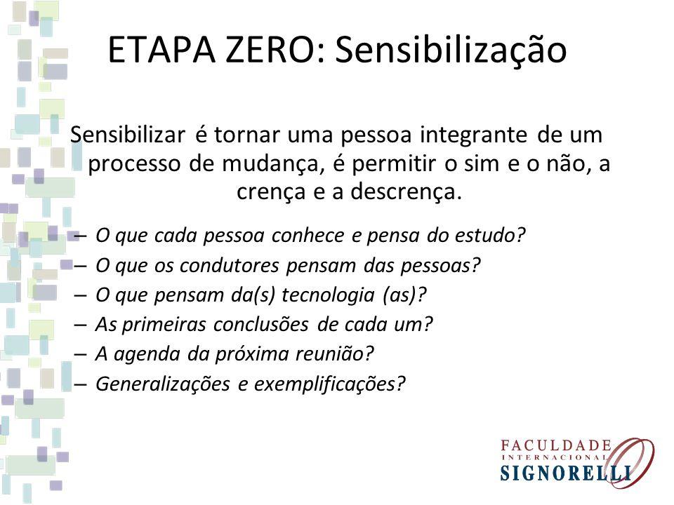 ETAPA ZERO: Sensibilização