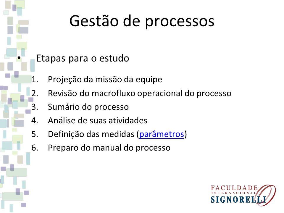 Gestão de processos Etapas para o estudo Projeção da missão da equipe