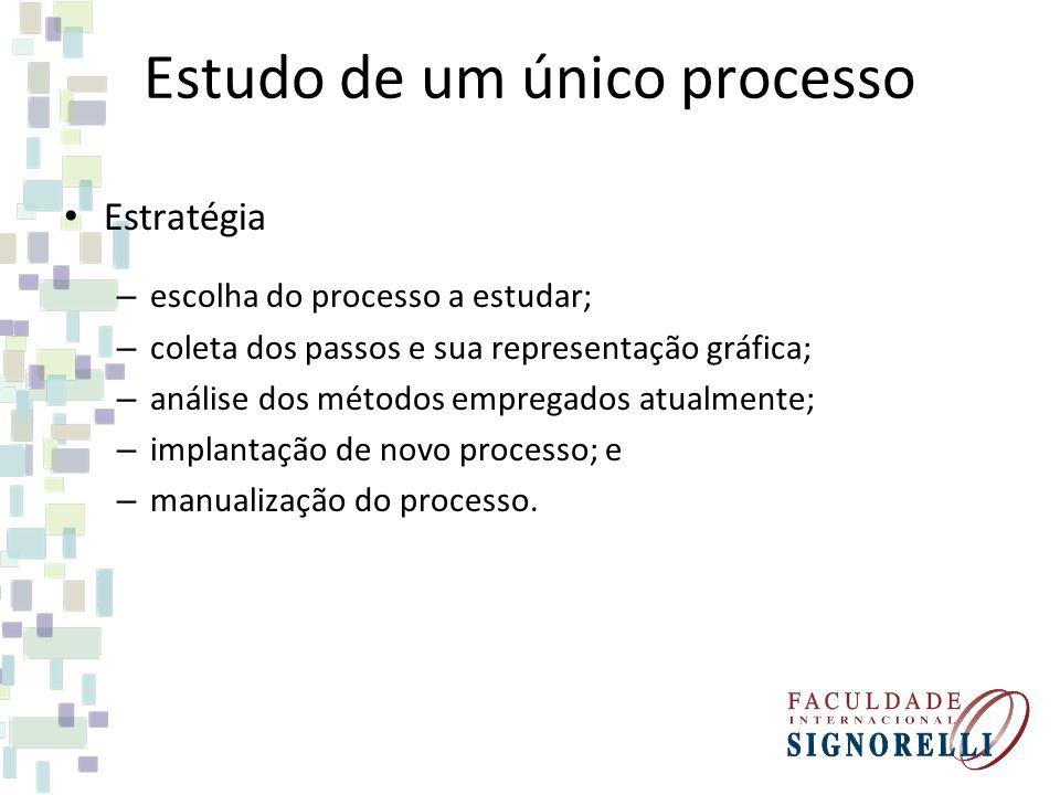 Estudo de um único processo