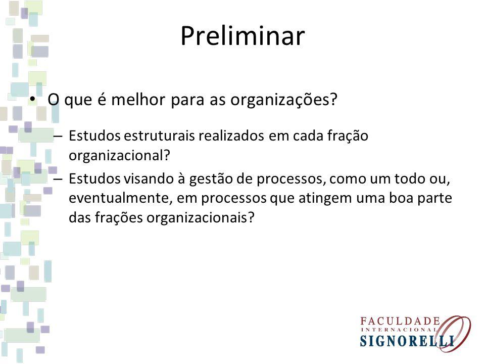 Preliminar O que é melhor para as organizações