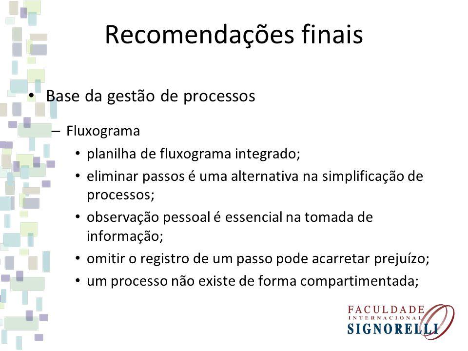 Recomendações finais Base da gestão de processos Fluxograma