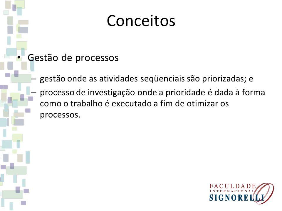 Conceitos Gestão de processos
