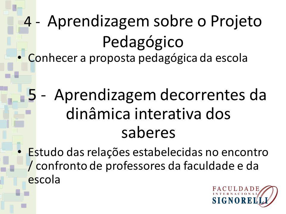4 - Aprendizagem sobre o Projeto Pedagógico
