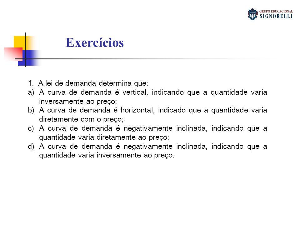 Exercícios 1. A lei de demanda determina que:
