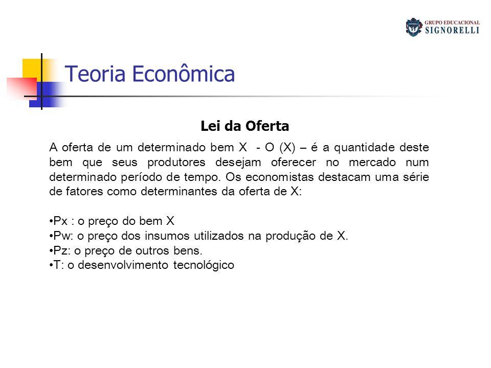 Teoria Econômica Lei da Oferta