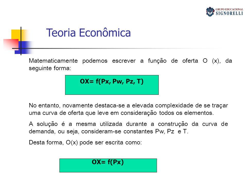 Teoria Econômica Matematicamente podemos escrever a função de oferta O (x), da seguinte forma: OX= f(Px, Pw, Pz, T)