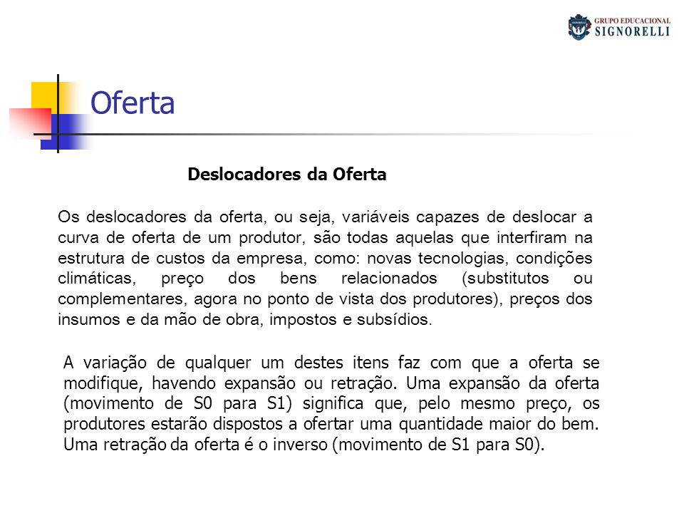 Oferta Deslocadores da Oferta Custo alternativo / Custo implícito