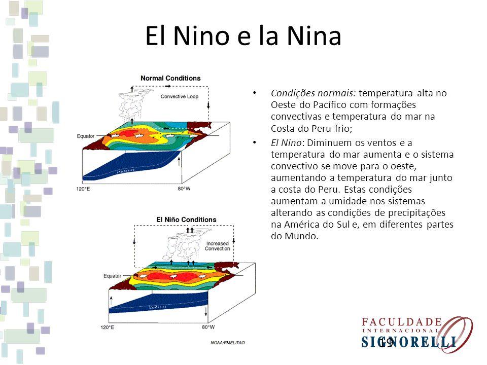 El Nino e la Nina Condições normais: temperatura alta no Oeste do Pacífico com formações convectivas e temperatura do mar na Costa do Peru frio;