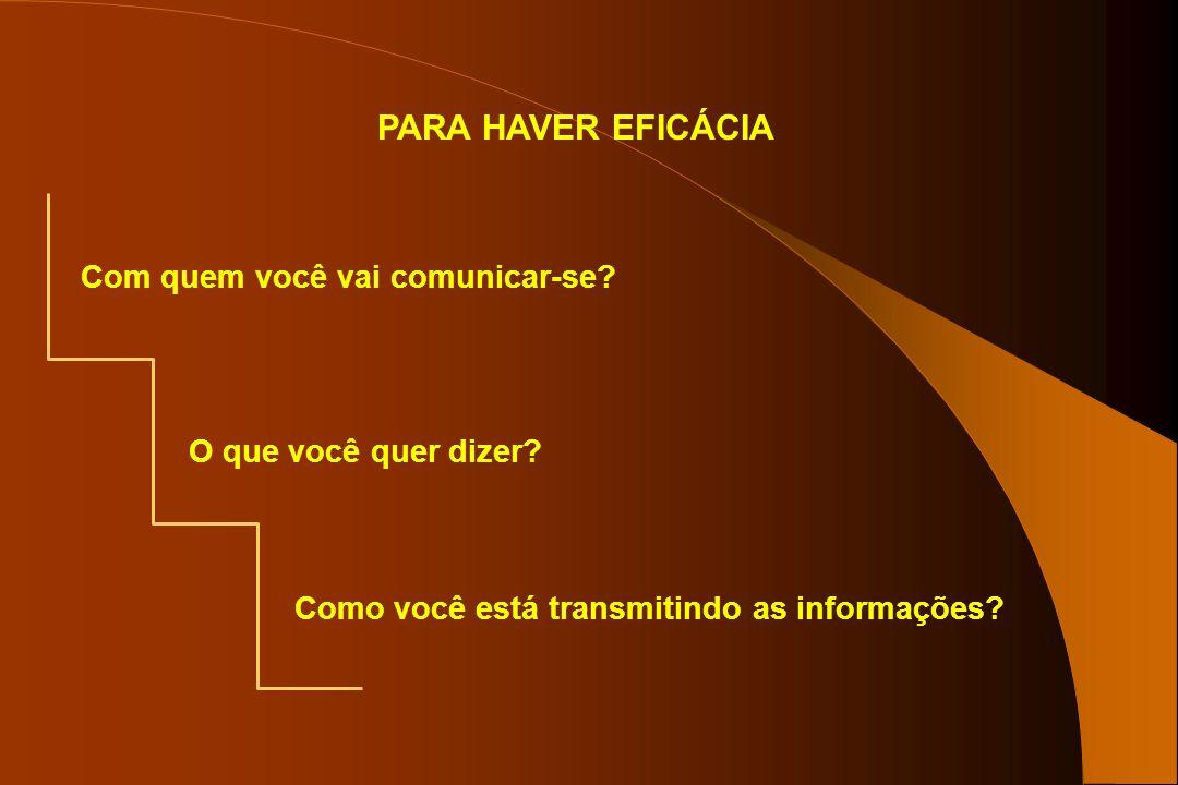 PARA HAVER EFICÁCIA Com quem você vai comunicar-se