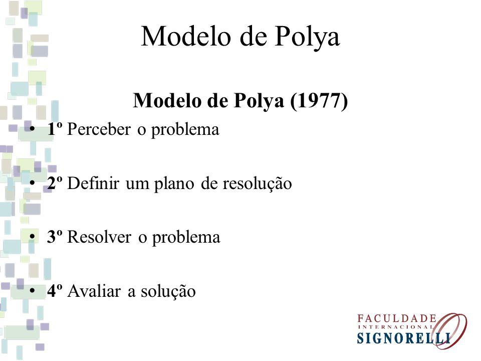 Modelo de Polya Modelo de Polya (1977) 1º Perceber o problema