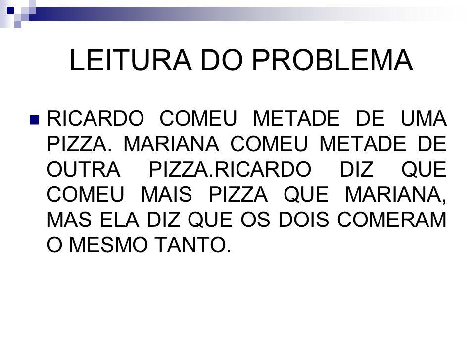 LEITURA DO PROBLEMA