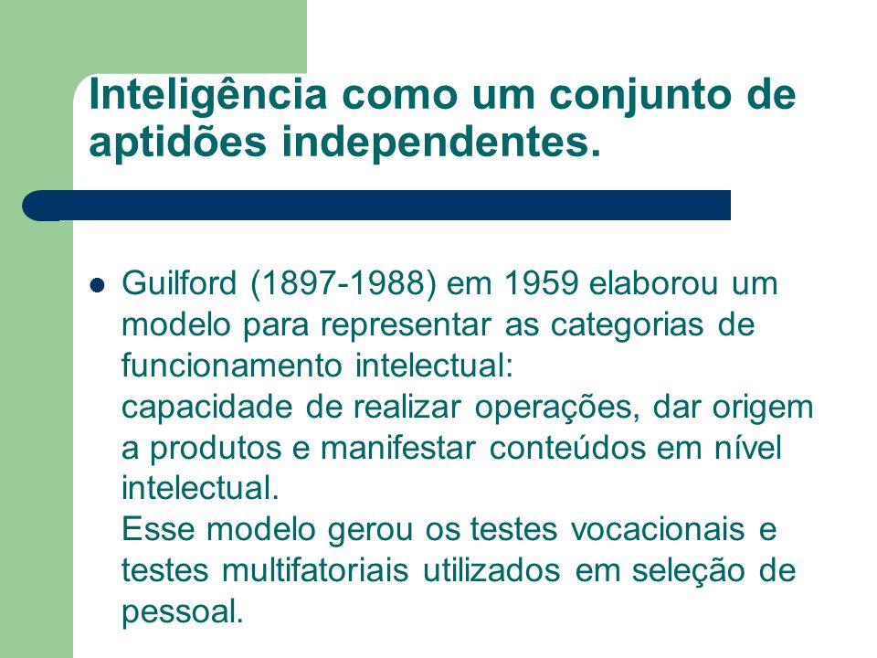 Inteligência como um conjunto de aptidões independentes.