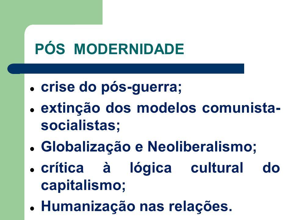 PÓS MODERNIDADE crise do pós-guerra; extinção dos modelos comunista-socialistas; Globalização e Neoliberalismo;