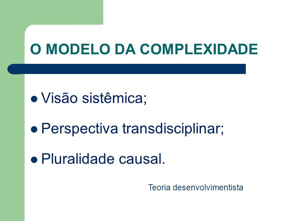 O MODELO DA COMPLEXIDADE