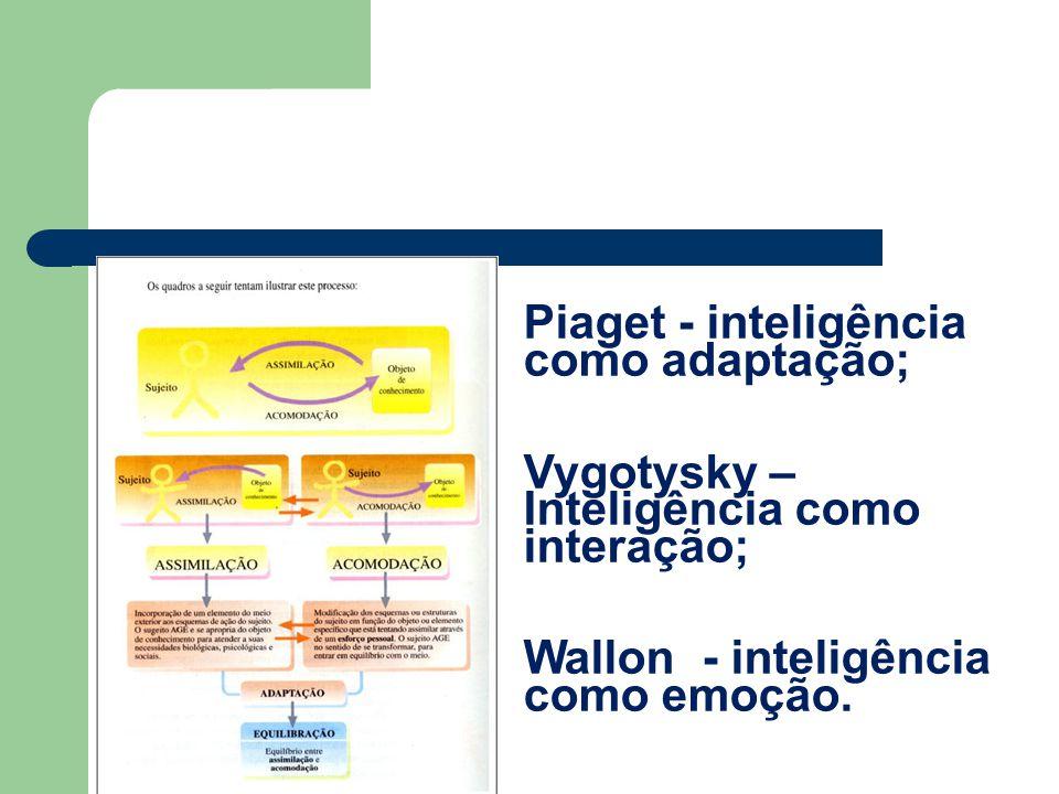Piaget - inteligência como adaptação;