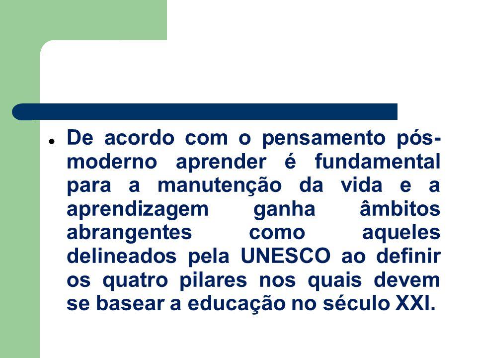 De acordo com o pensamento pós-moderno aprender é fundamental para a manutenção da vida e a aprendizagem ganha âmbitos abrangentes como aqueles delineados pela UNESCO ao definir os quatro pilares nos quais devem se basear a educação no século XXI.