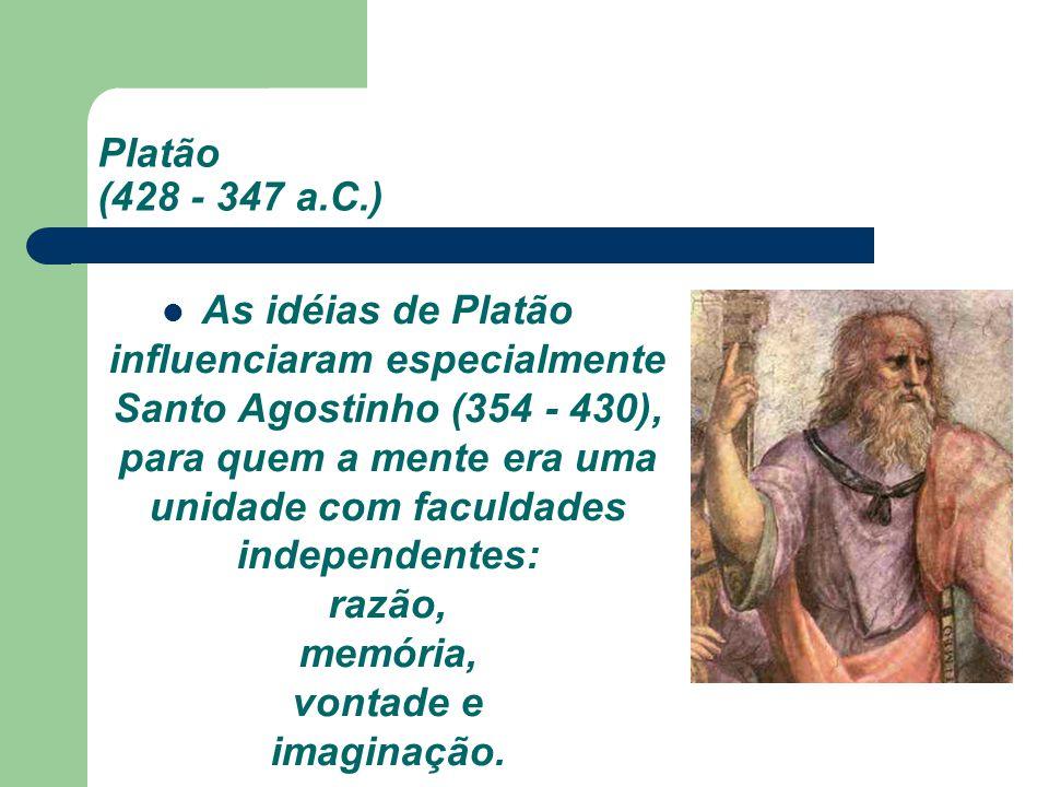 Platão (428 - 347 a.C.)