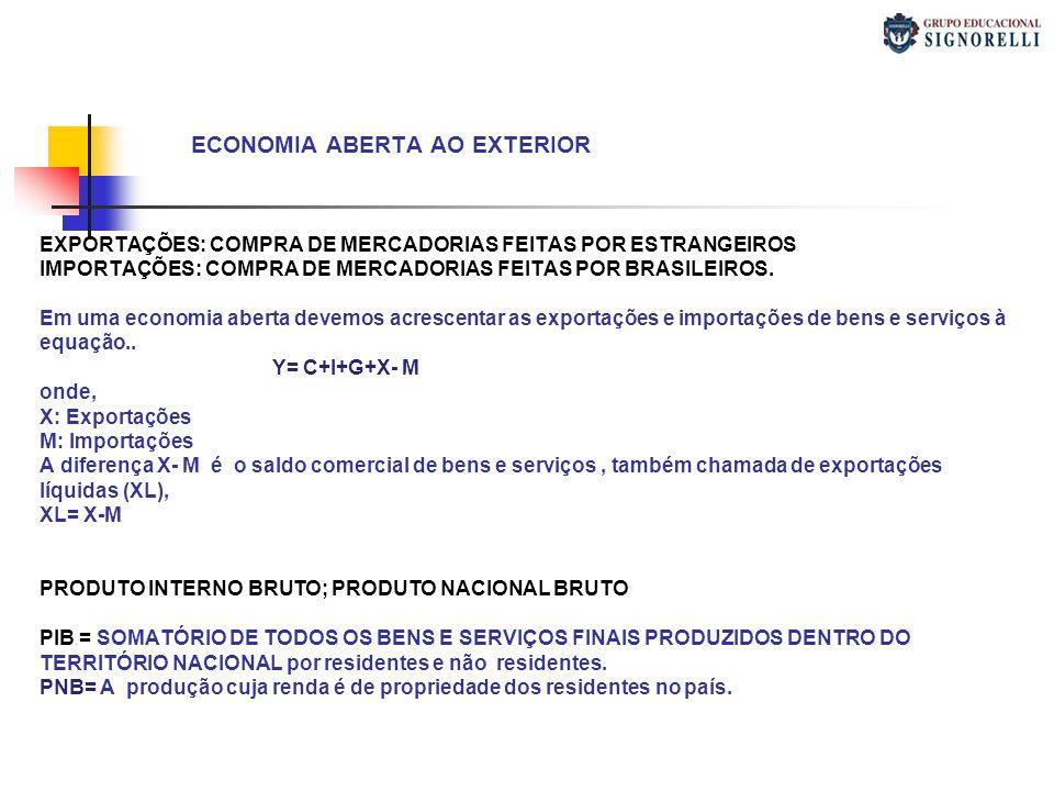 ECONOMIA ABERTA AO EXTERIOR EXPORTAÇÕES: COMPRA DE MERCADORIAS FEITAS POR ESTRANGEIROS IMPORTAÇÕES: COMPRA DE MERCADORIAS FEITAS POR BRASILEIROS.