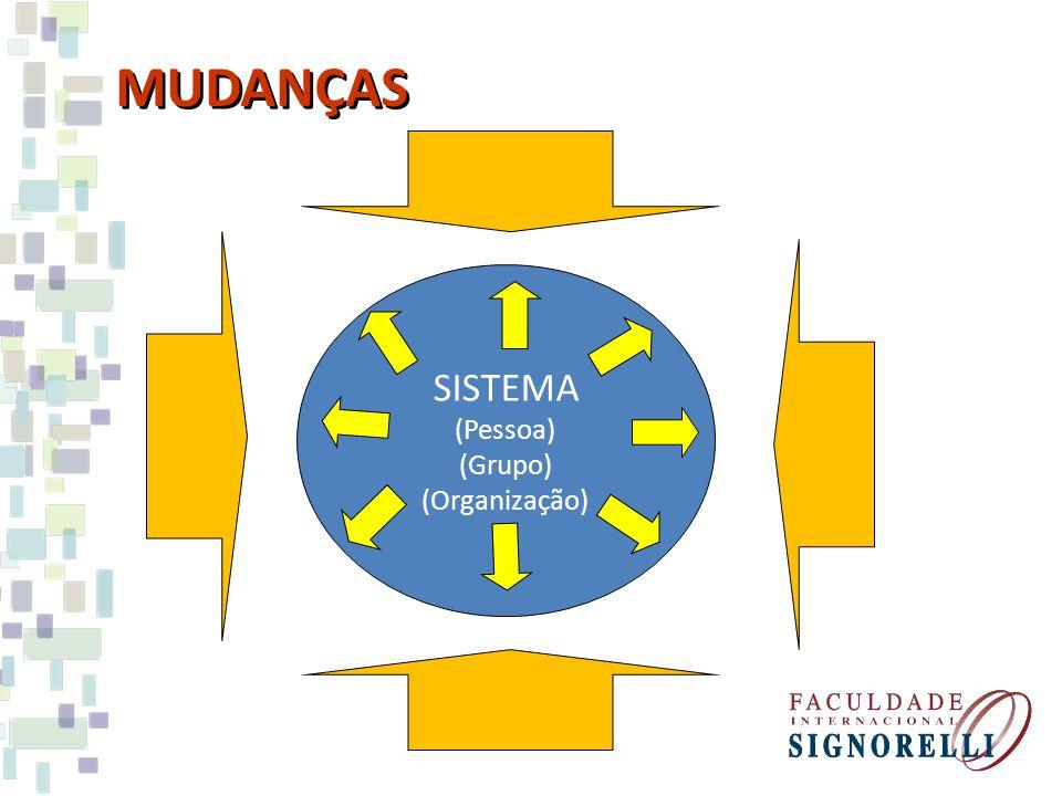 MUDANÇAS SISTEMA (Pessoa) (Grupo) (Organização)