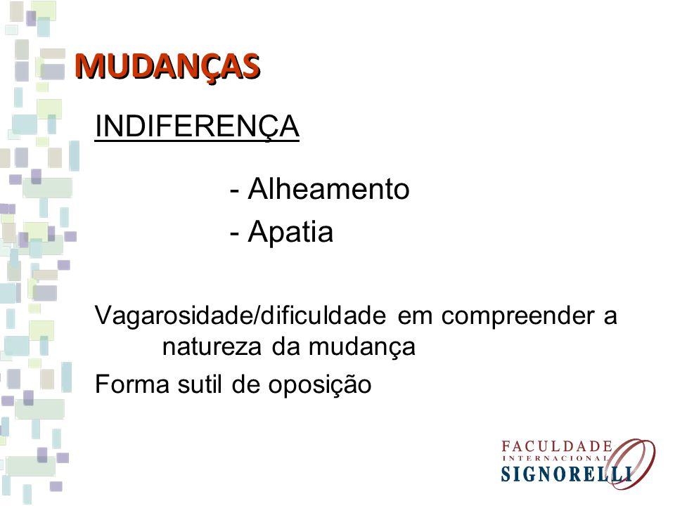 MUDANÇAS INDIFERENÇA - Alheamento - Apatia