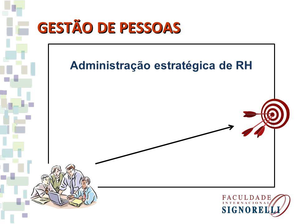 Administração estratégica de RH