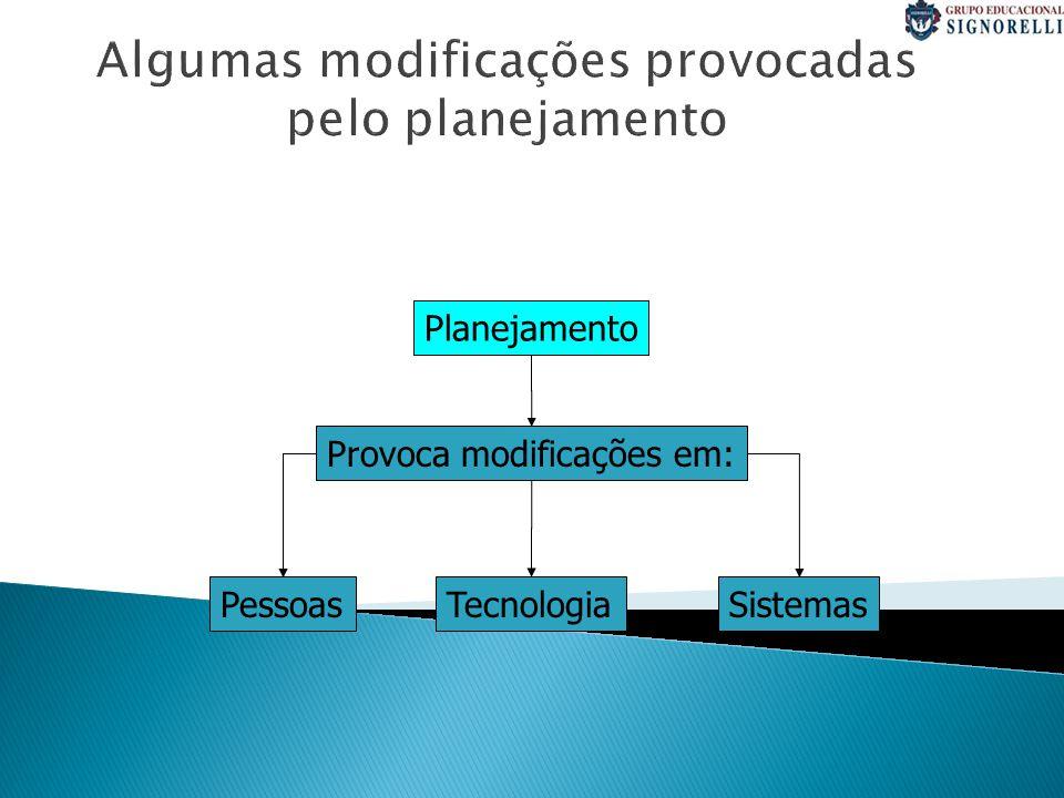Algumas modificações provocadas pelo planejamento