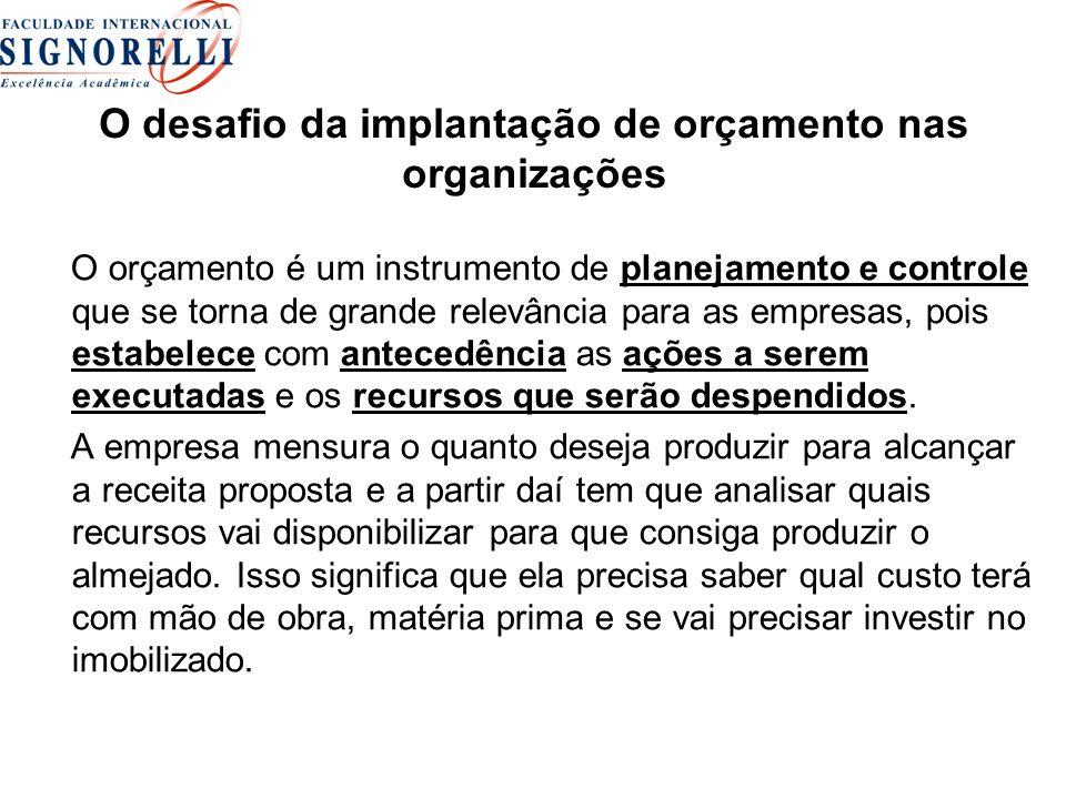 O desafio da implantação de orçamento nas organizações