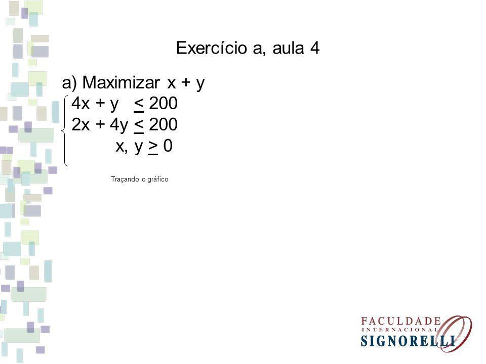 Exercício a, aula 4 a) Maximizar x + y 4x + y < 200