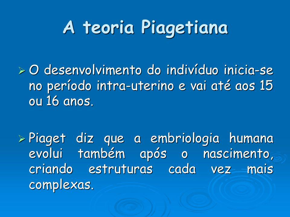 A teoria Piagetiana O desenvolvimento do indivíduo inicia-se no período intra-uterino e vai até aos 15 ou 16 anos.