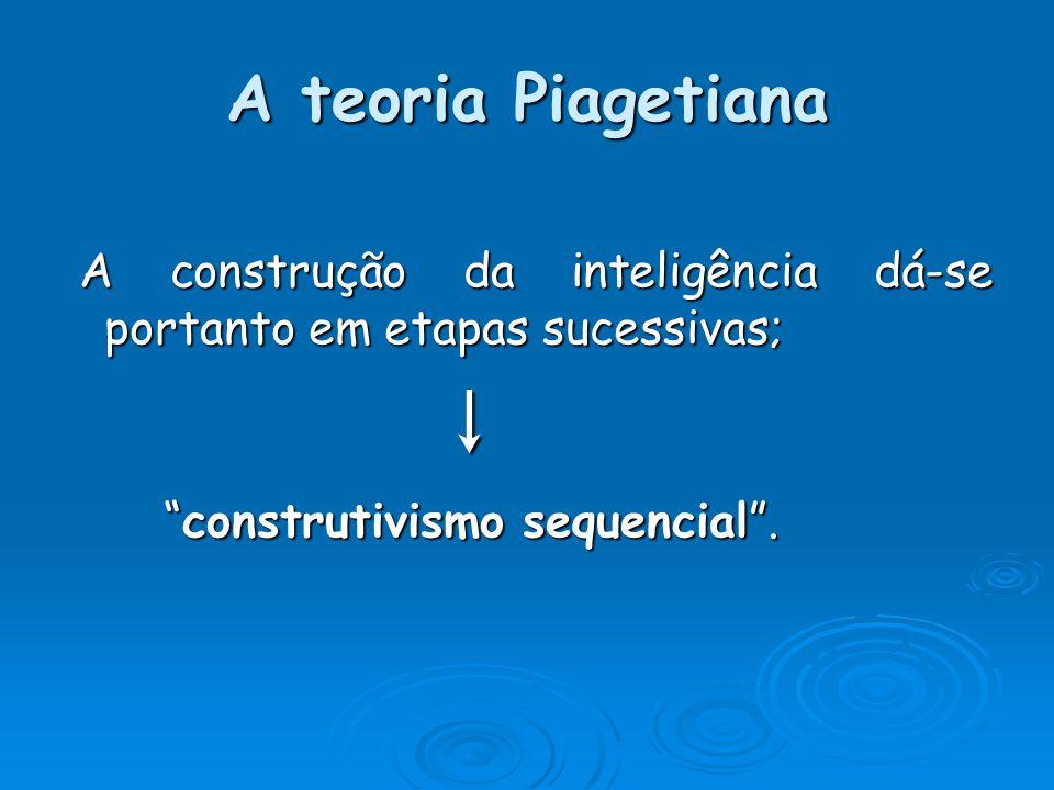 A teoria Piagetiana A construção da inteligência dá-se portanto em etapas sucessivas; ↓ construtivismo sequencial .
