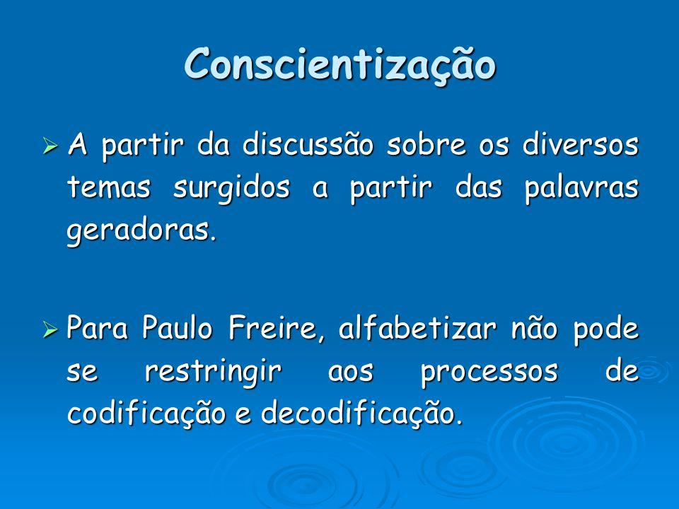 Conscientização A partir da discussão sobre os diversos temas surgidos a partir das palavras geradoras.