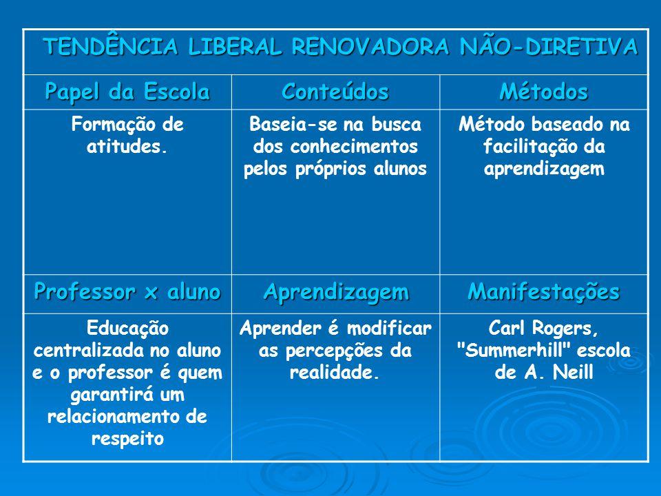 TENDÊNCIA LIBERAL RENOVADORA NÃO-DIRETIVA
