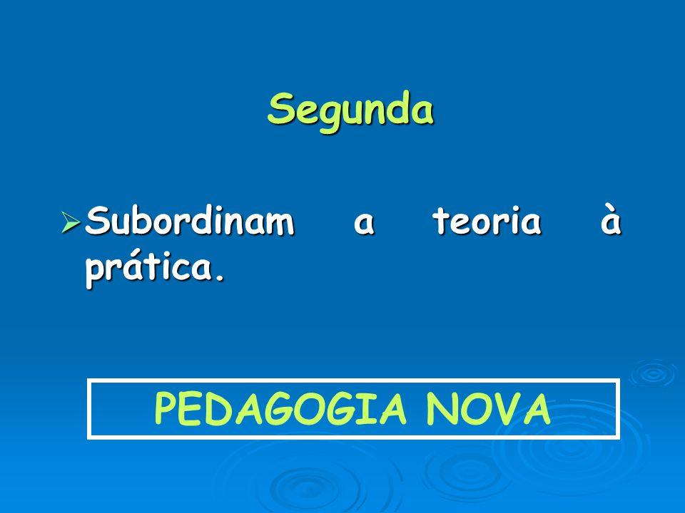 Segunda PEDAGOGIA NOVA