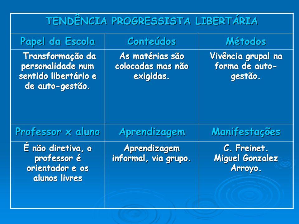 TENDÊNCIA PROGRESSISTA LIBERTÁRIA