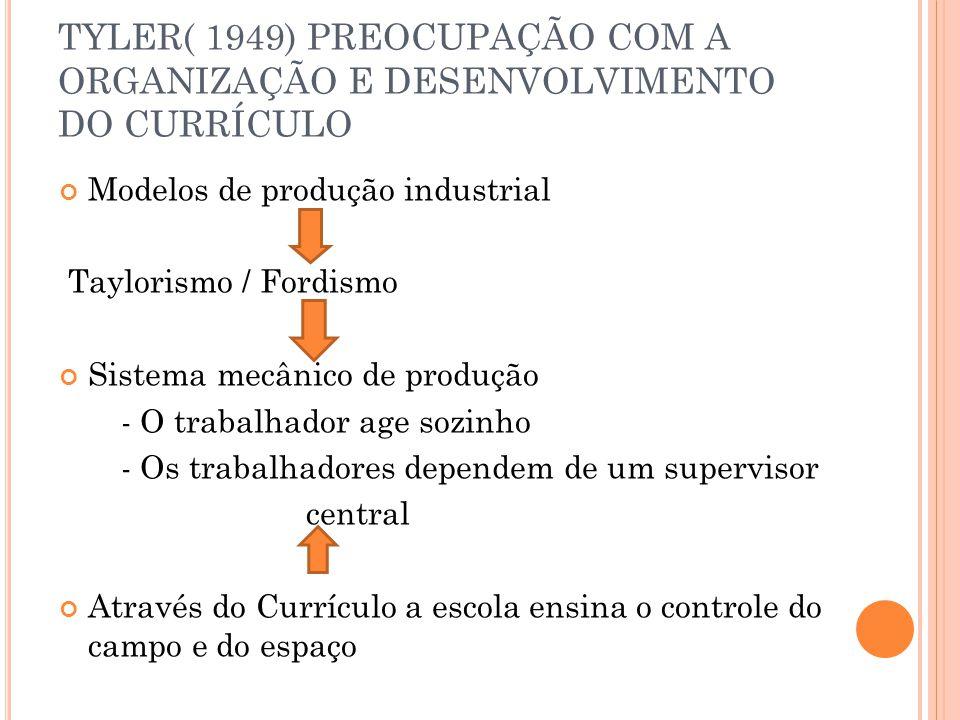TYLER( 1949) PREOCUPAÇÃO COM A ORGANIZAÇÃO E DESENVOLVIMENTO DO CURRÍCULO