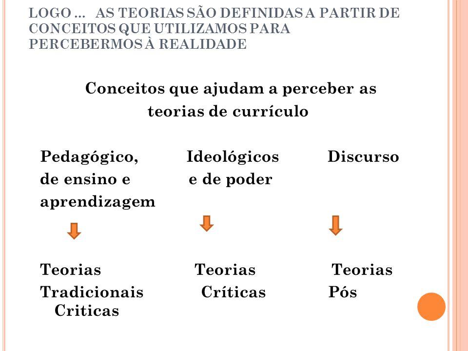 LOGO ... AS TEORIAS SÃO DEFINIDAS A PARTIR DE CONCEITOS QUE UTILIZAMOS PARA PERCEBERMOS À REALIDADE