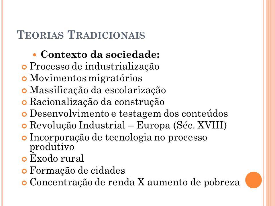 Teorias Tradicionais Contexto da sociedade:
