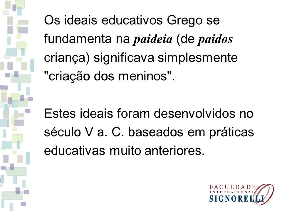 Os ideais educativos Grego se