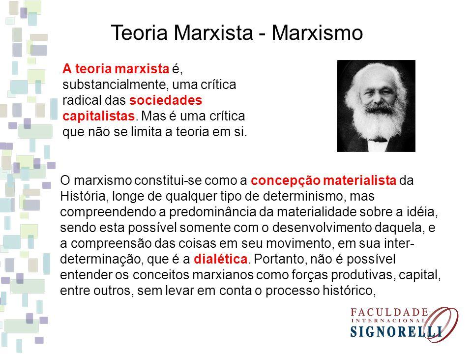 Teoria Marxista - Marxismo
