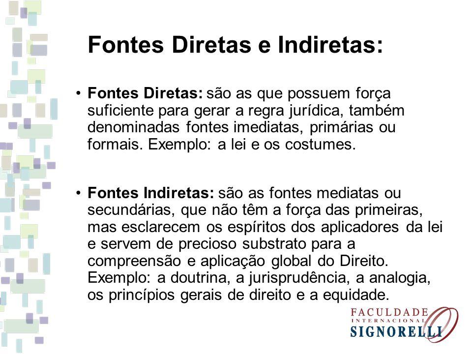 Fontes Diretas e Indiretas: