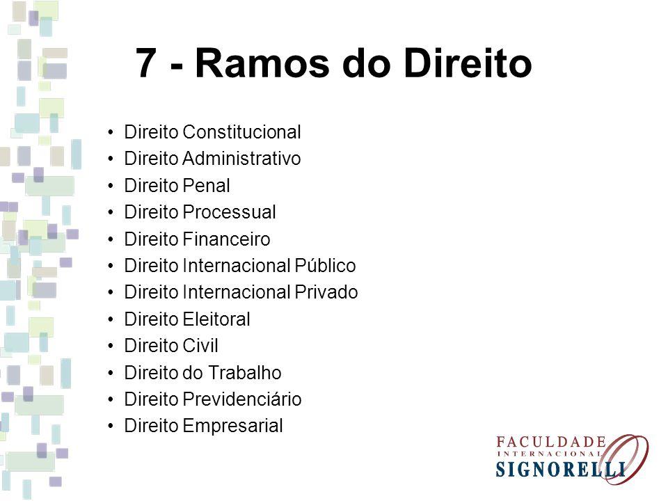 7 - Ramos do Direito Direito Constitucional Direito Administrativo