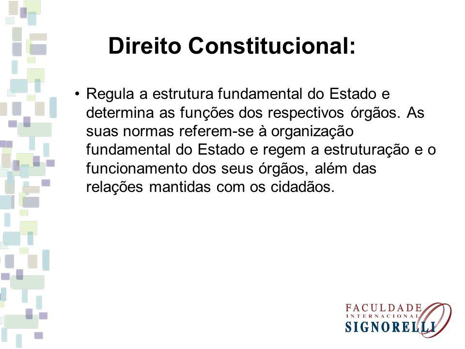 Direito Constitucional: