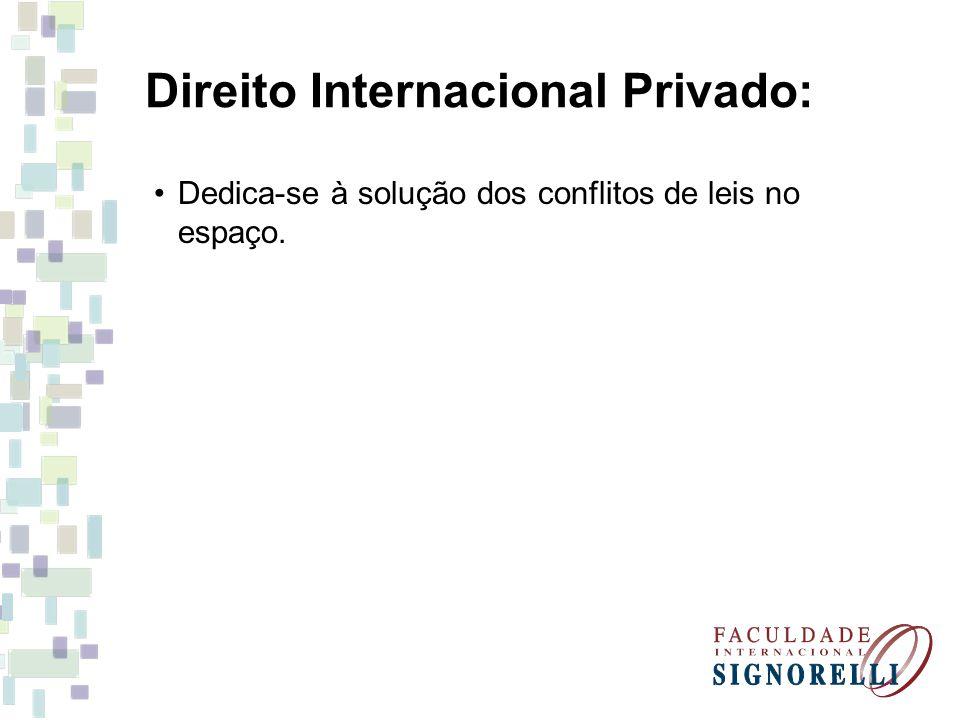 Direito Internacional Privado: