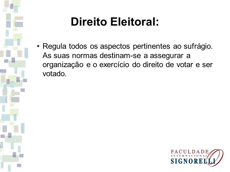 Direito Eleitoral: