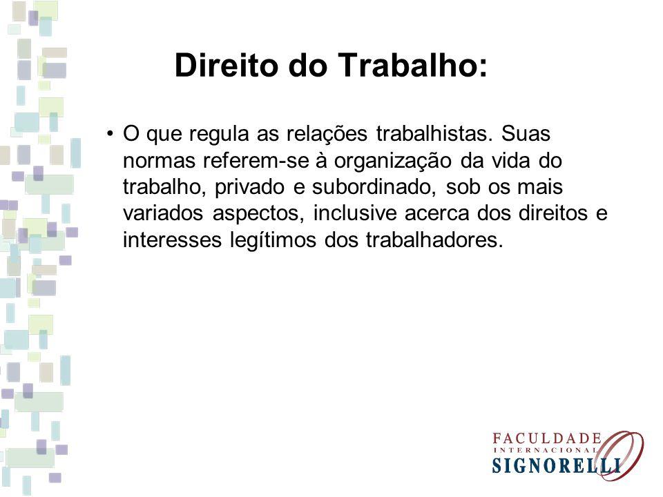 Direito do Trabalho: