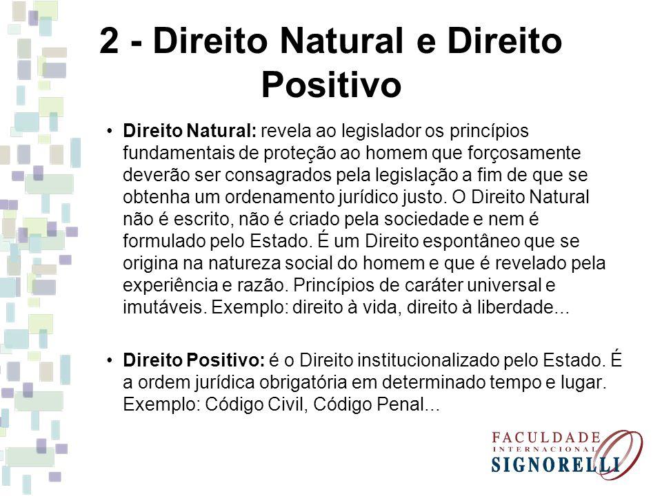 2 - Direito Natural e Direito Positivo