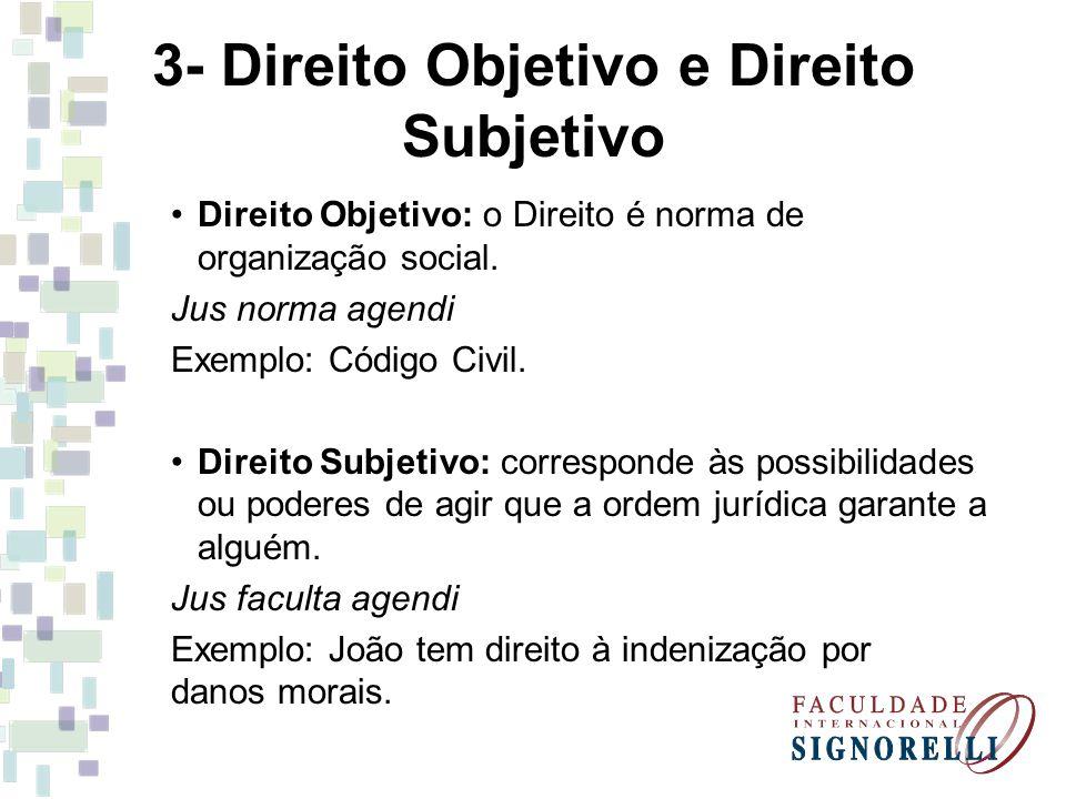 3- Direito Objetivo e Direito Subjetivo