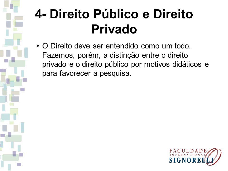 4- Direito Público e Direito Privado