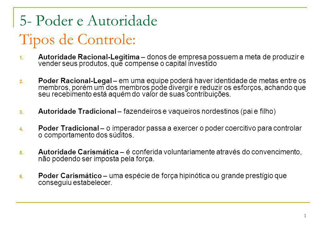 5- Poder e Autoridade Tipos de Controle: